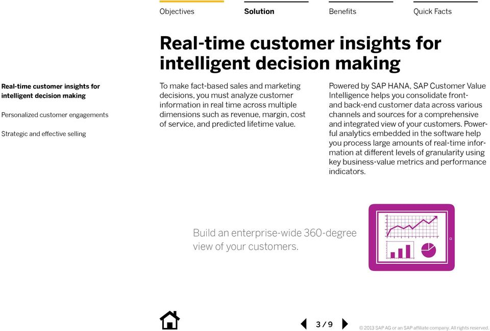 Powered by SAP HANA, SAP Customer Value Intelligence helps you consolidate frontand back-end customer data across various channels and sources for a comprehensive
