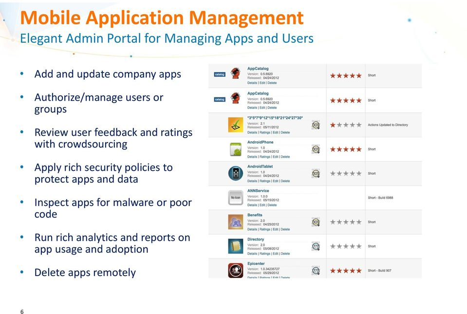 crowdsourcing Apply rich security policies to protect apps and data Inspect apps for