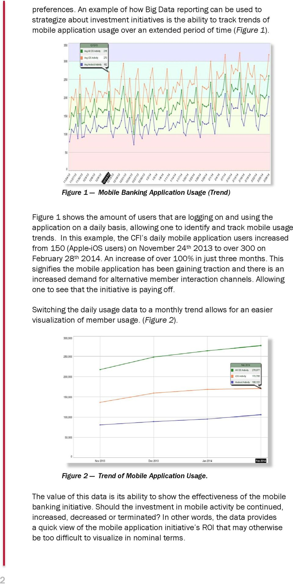 Figure 1 Mobile Banking Application Usage (Trend) Figure 1 shows the amount of users that are logging on and using the application on a daily basis, allowing one to identify and track mobile usage