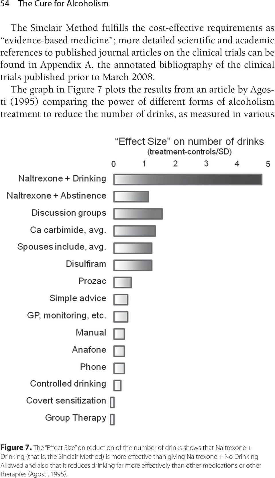 The graph in Figure 7 plots the results from an article by Agosti (1995) comparing the power of different forms of alcoholism treatment to reduce the number of drinks, as measured in various Figure 7.