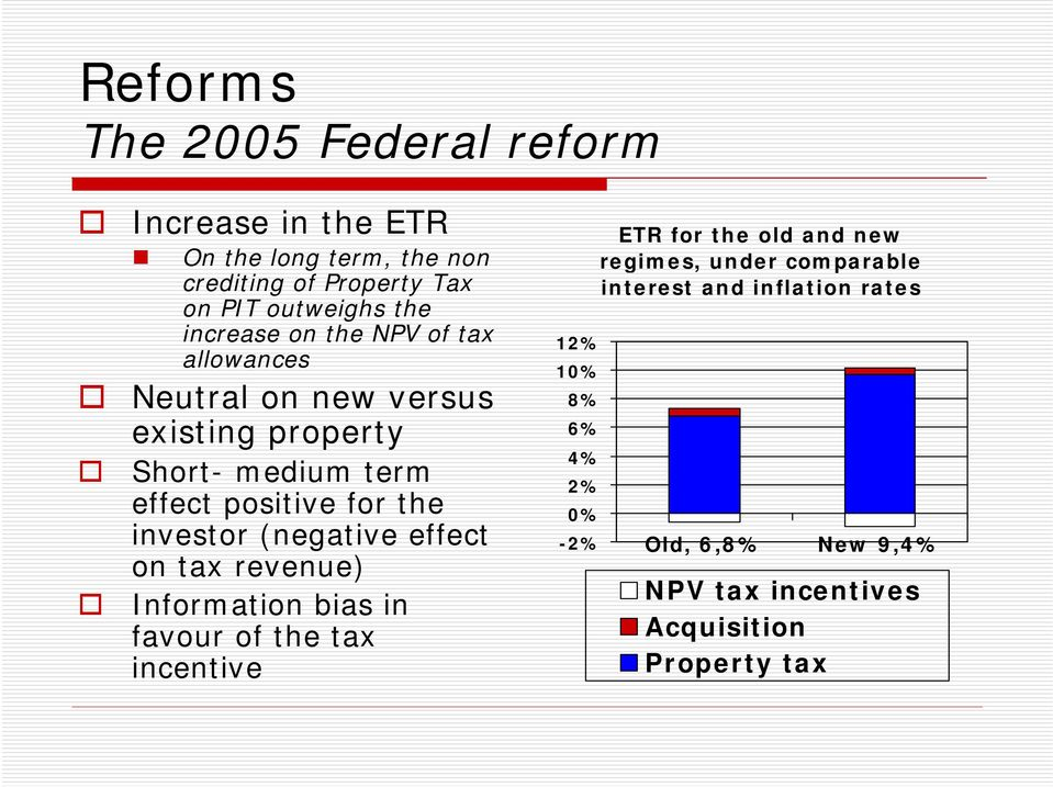 investor (negative effect on tax revenue) Information bias in favour of the tax incentive 12% 10% 8% 6% 4% 2% 0% -2% ETR