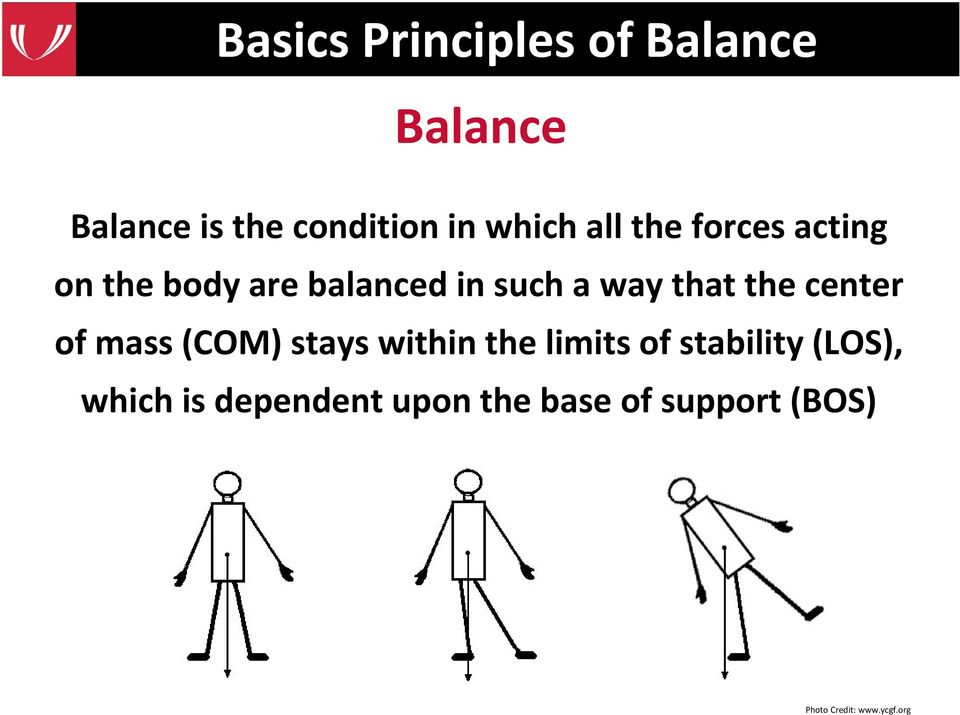 center of mass (COM) stays within the limits of stability (LOS), which