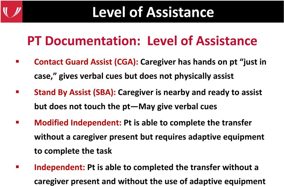 give verbal cues Modified Independent: Pt is able to complete the transfer without a caregiver present but requires adaptive equipment