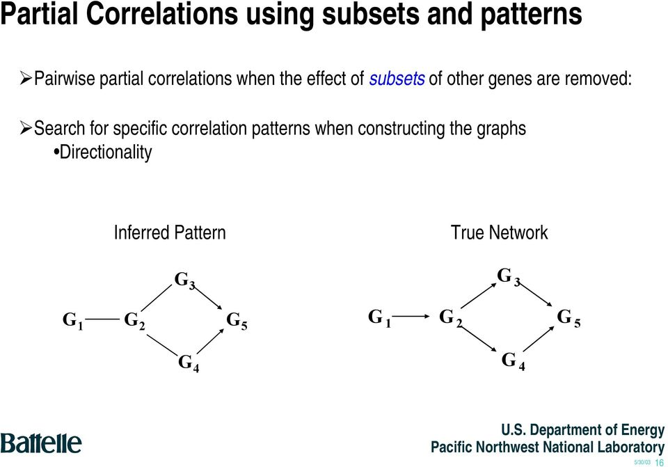 Search for specific correlation patterns when constructing the graphs