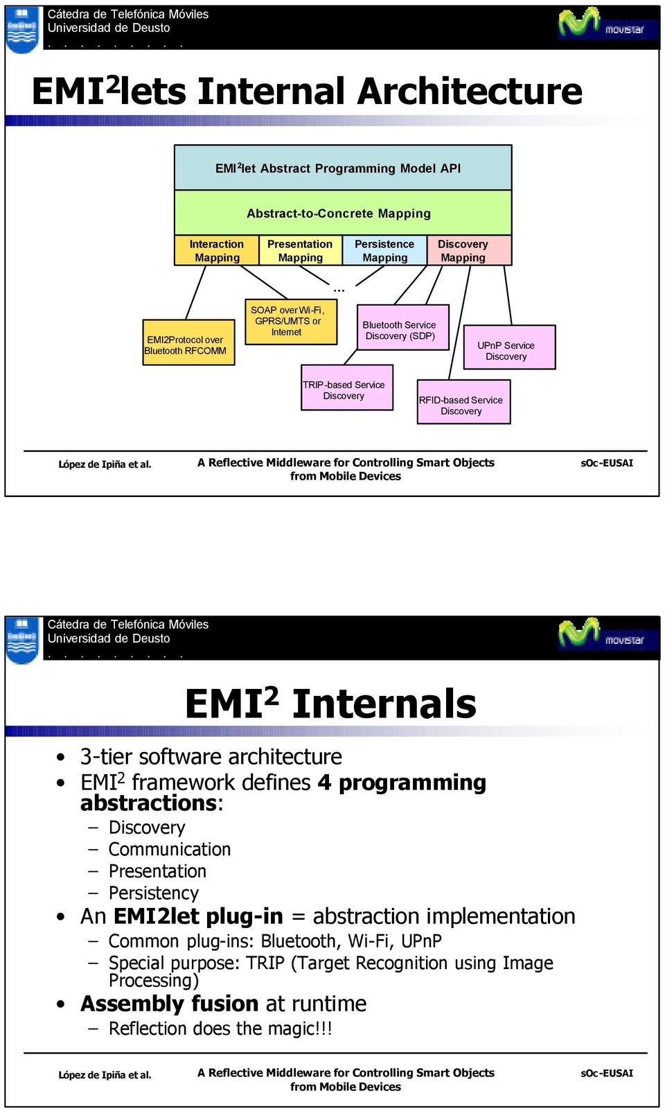 Service Discovery EMI 2 Internals 3-tier software architecture EMI 2 framework defines 4 programming abstractions: Discovery Communication Presentation Persistency An plug-in =