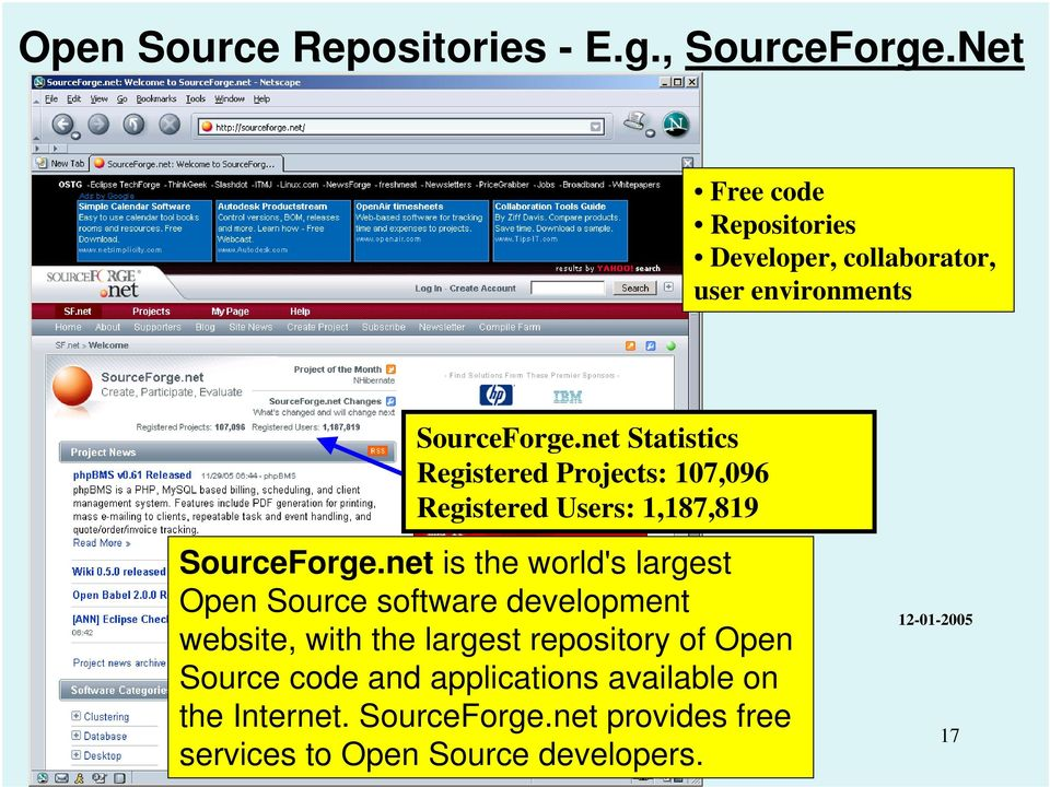net Statistics Registered Projects: 107,096 Registered Users: 1,187,819 SourceForge.