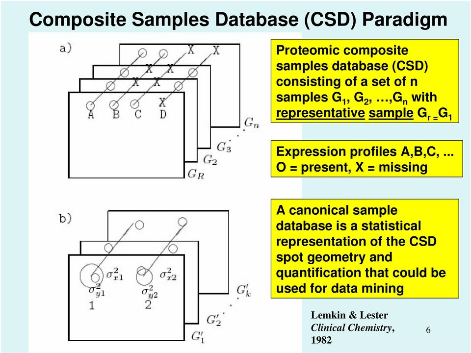 .. O = present, X = missing A canonical sample database is a statistical representation of the CSD