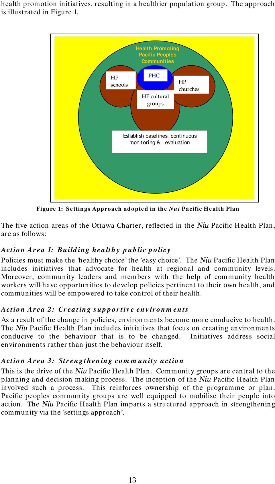 Pacific Health Plan The five action areas of the Ottawa Charter, reflected in the Niu Pacific Health Plan, are as follows: Action Area 1: Building healthy public policy Policies must make the healthy