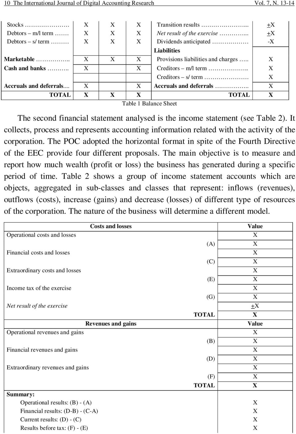 .. Accruals and deferrals.. TOTAL TOTAL Table Balance Sheet The second financial statement analysed is the income statement (see Table 2).