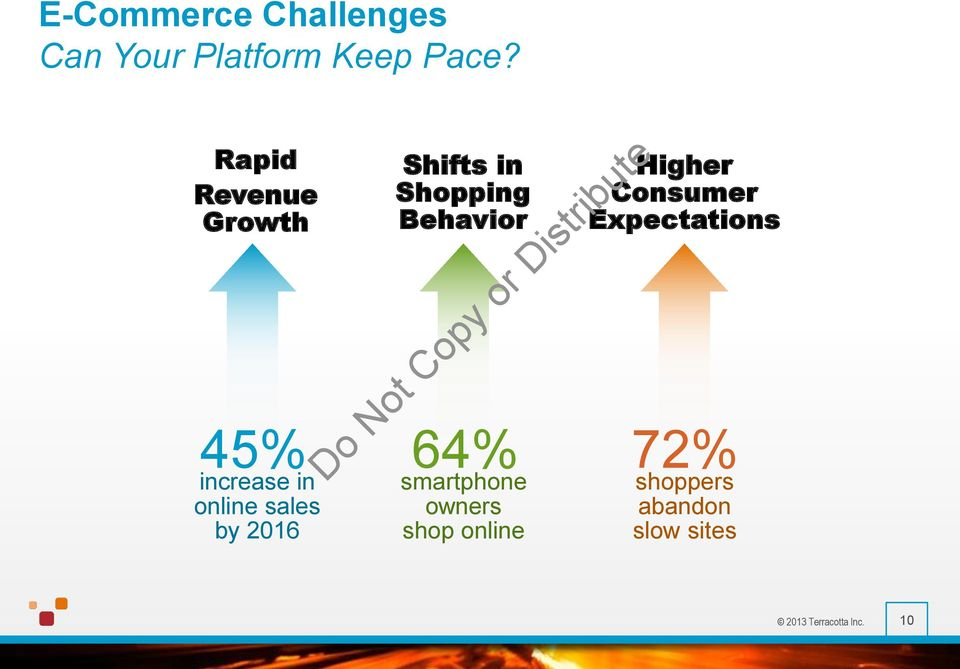 Shifts in Shopping Behavior smartphone owners shop online