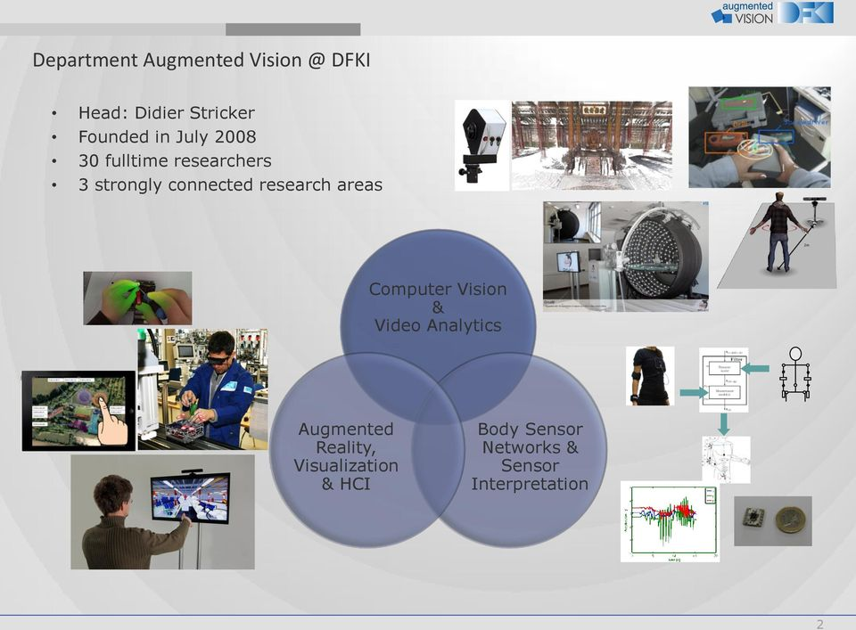research areas Computer Vision & Video Analytics Augmented