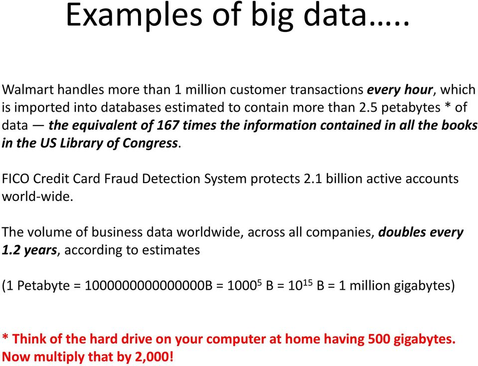 FICO Credit Card Fraud Detection System protects 2.1 billion active accounts world wide.