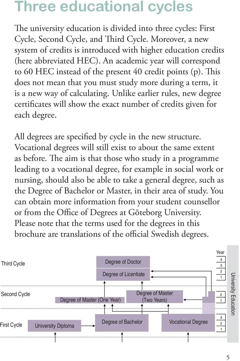 This does not mean that you must study more during a term, it is a new way of calculating. Unlike earlier rules, new degree certificates will show the exact number of credits given for each degree.