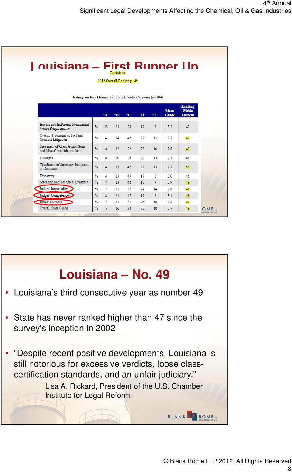 survey s inception in 2002 Despite recent positive developments, Louisiana is still notorious for