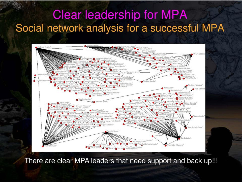 MPA There are clear MPA leaders