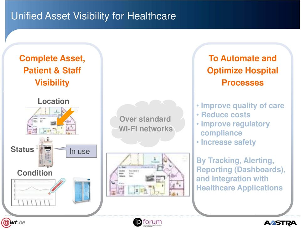 Hospital Processes Improve quality of care Reduce costs Improve regulatory compliance