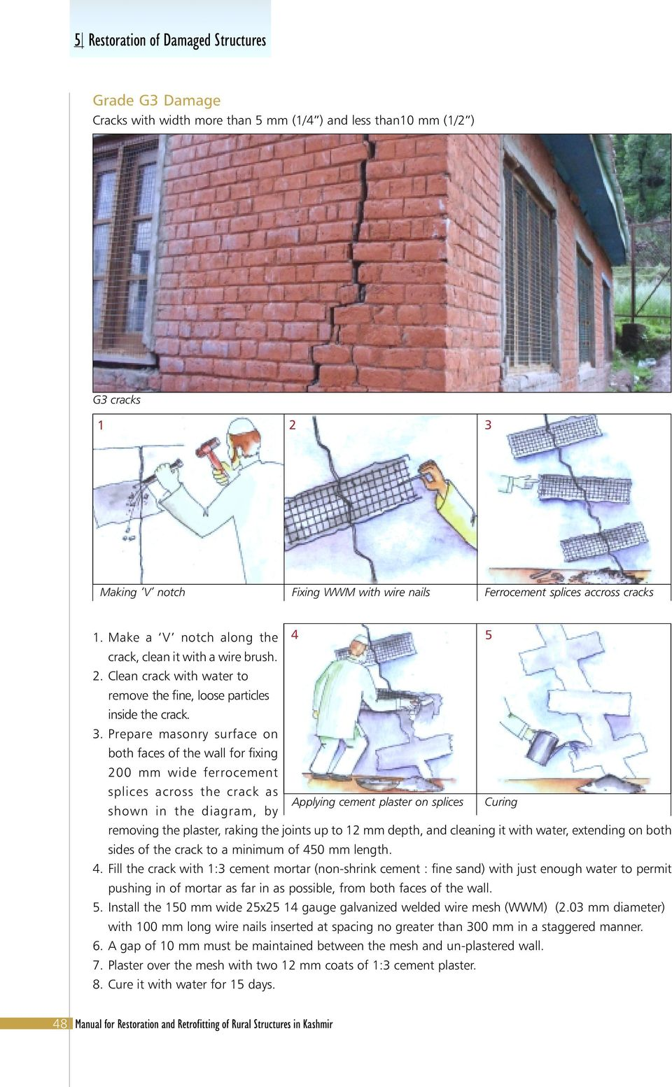 Prepare masonry surface on both faces of the wall for fixing 200 mm wide ferrocement splices across the crack as shown in the diagram, by Applying cement plaster on splices Curing removing the