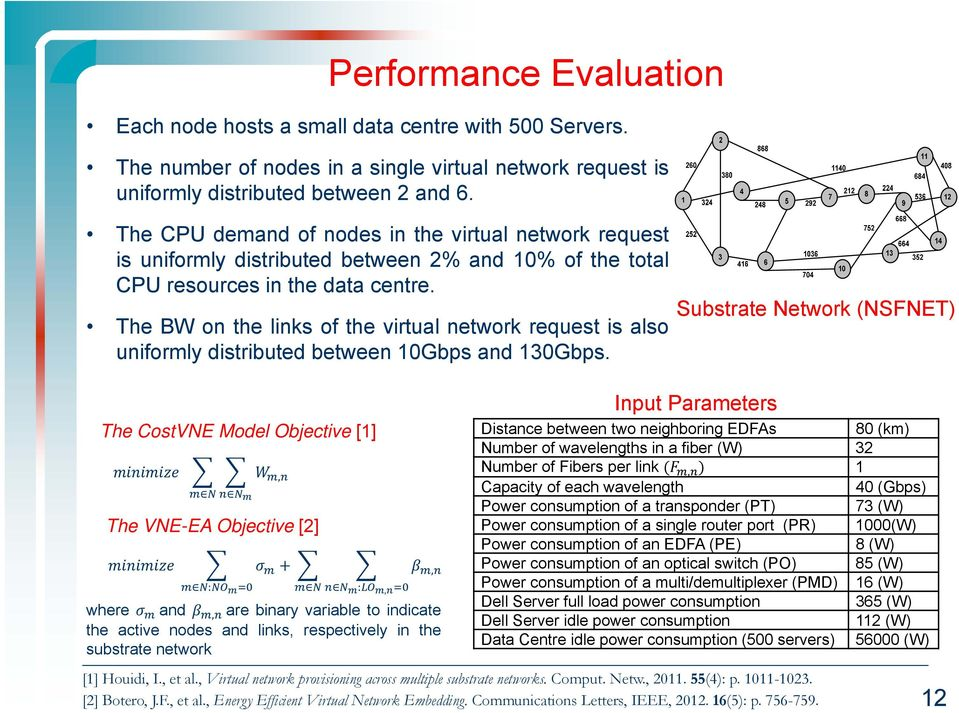 The BW on the links of the virtual network request is also uniformly distributed between 10Gbps and 130Gbps.