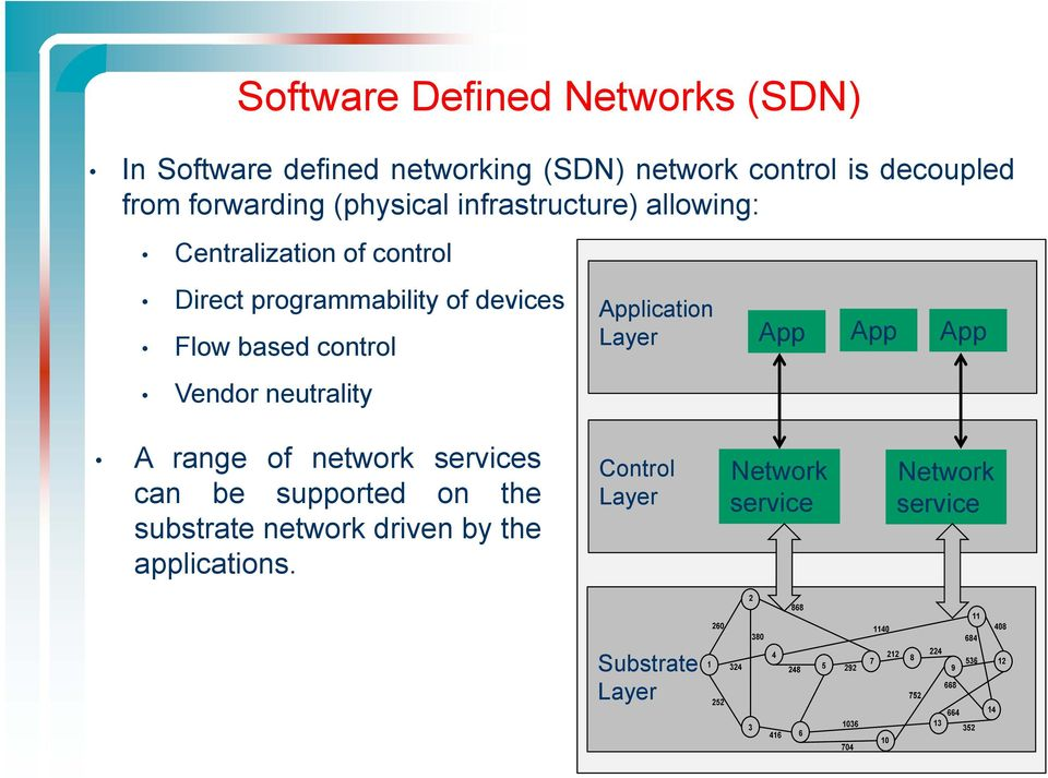 Flow based control Vendor neutrality Application Layer App App App A range of network services can be