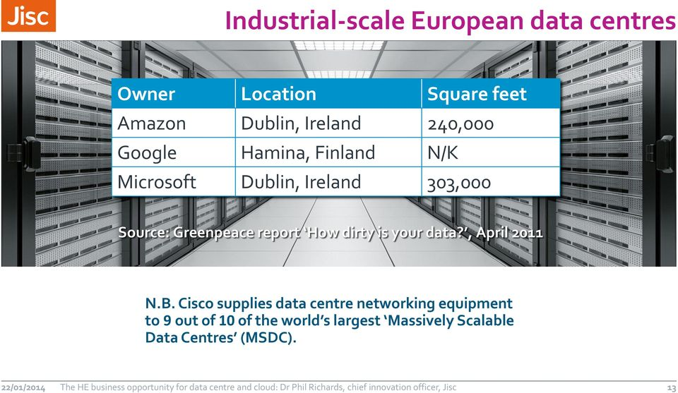 Cisco supplies data centre networking equipment to 9 out of 10 of the world s largest Massively Scalable Data
