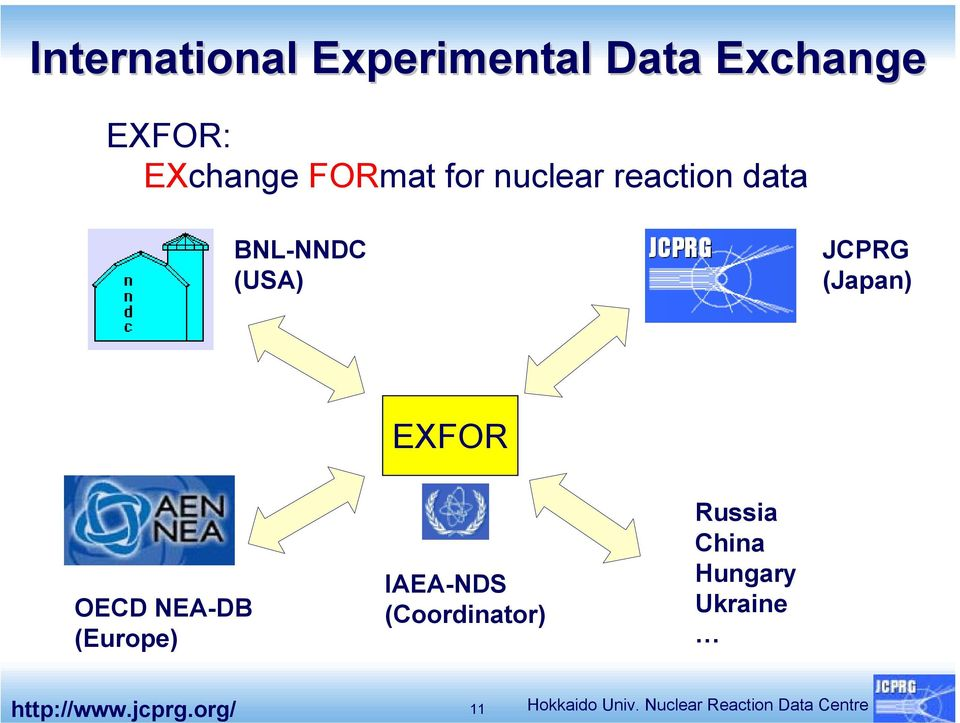 NEA-DB (Europe) IAEA-NDS (Coordinator) Russia China Hungary