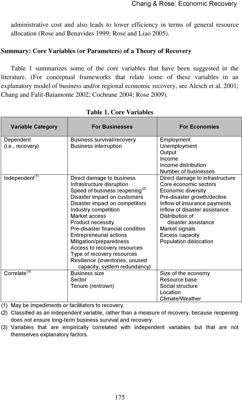 (For conceptual frameworks that relate some of these variables in an explanatory model of business and/or regional economic recovery, see Alesch et al.