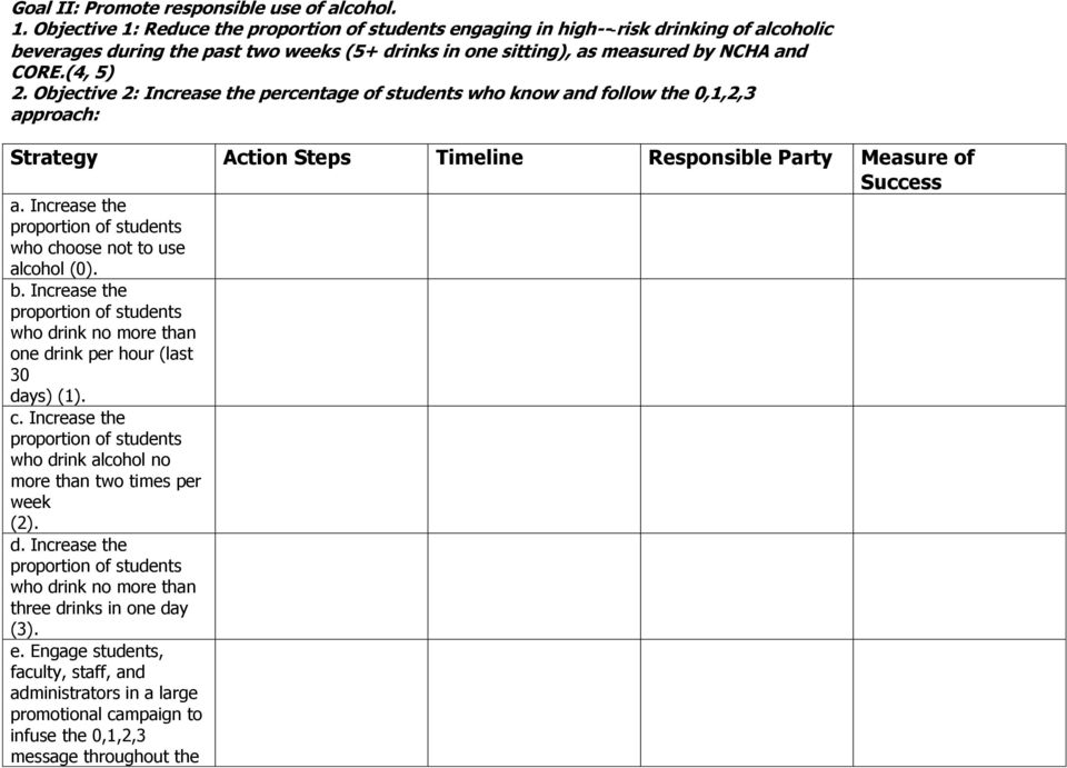 Objective 2: Increase the percentage of students who know and follow the 0,1,2,3 approach: Strategy Action Steps Timeline Responsible Party Measure of Success a.