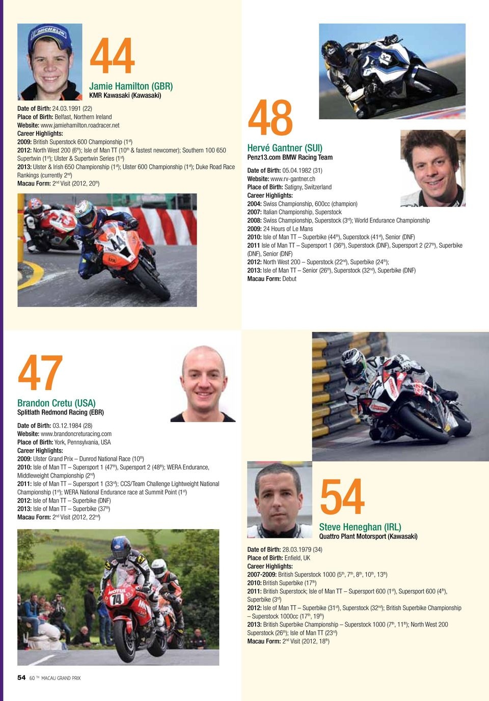 2013: Ulster & Irish 650 Championship (1 st ); Ulster 600 Championship (1 st ); Duke Road Race Rankings (currently 2 nd ) Macau Form: 2 nd Visit (2012, 20 th ) 48 Hervé Gantner (SUI) Penz13.