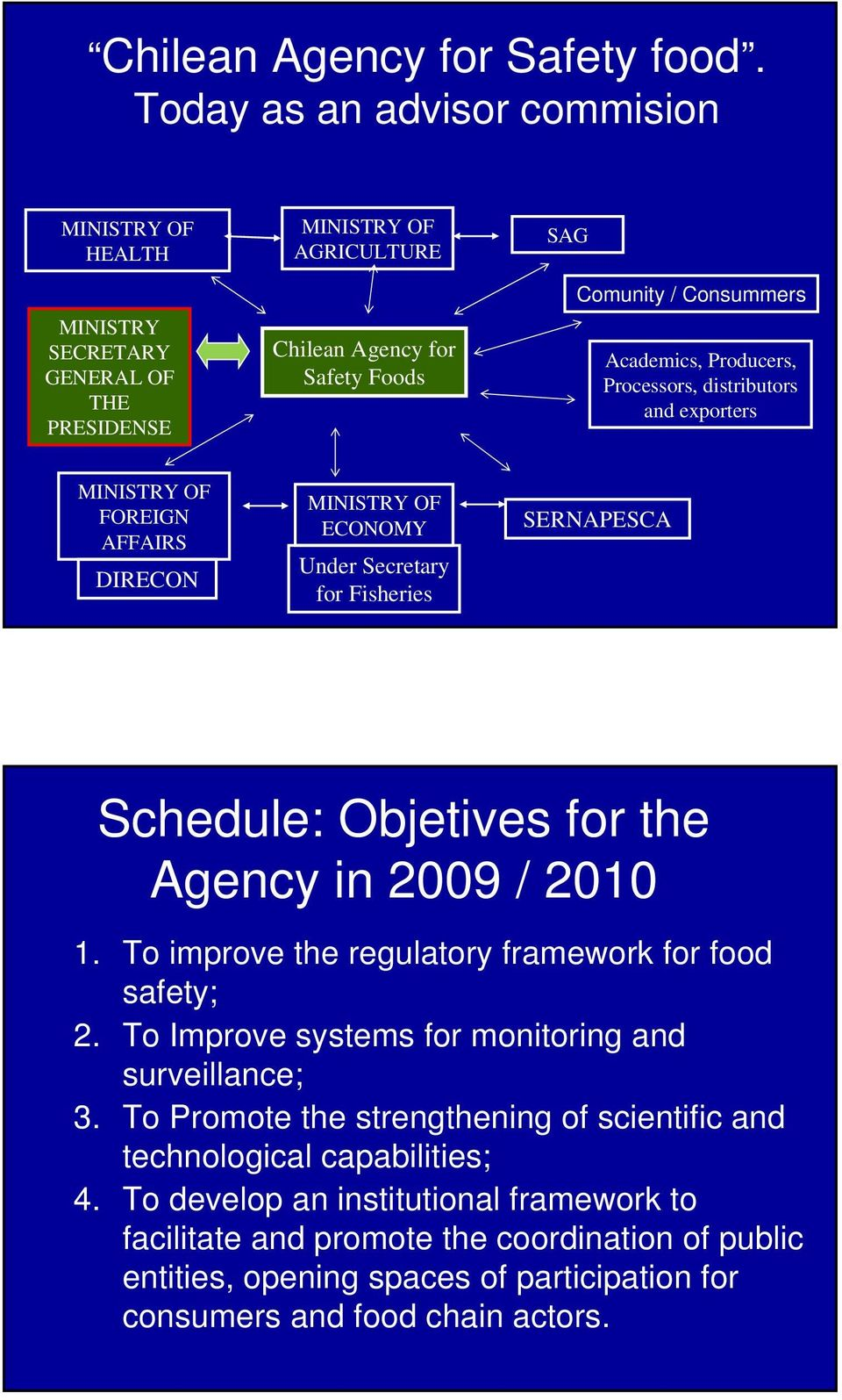 Producers, Processors, distributors and exporters MINISTRY OF FOREIGN AFFAIRS DIRECON MINISTRY OF ECONOMY Under Secretary for Fisheries SERNAPESCA Schedule: Objetives for the Agency in 2009 /