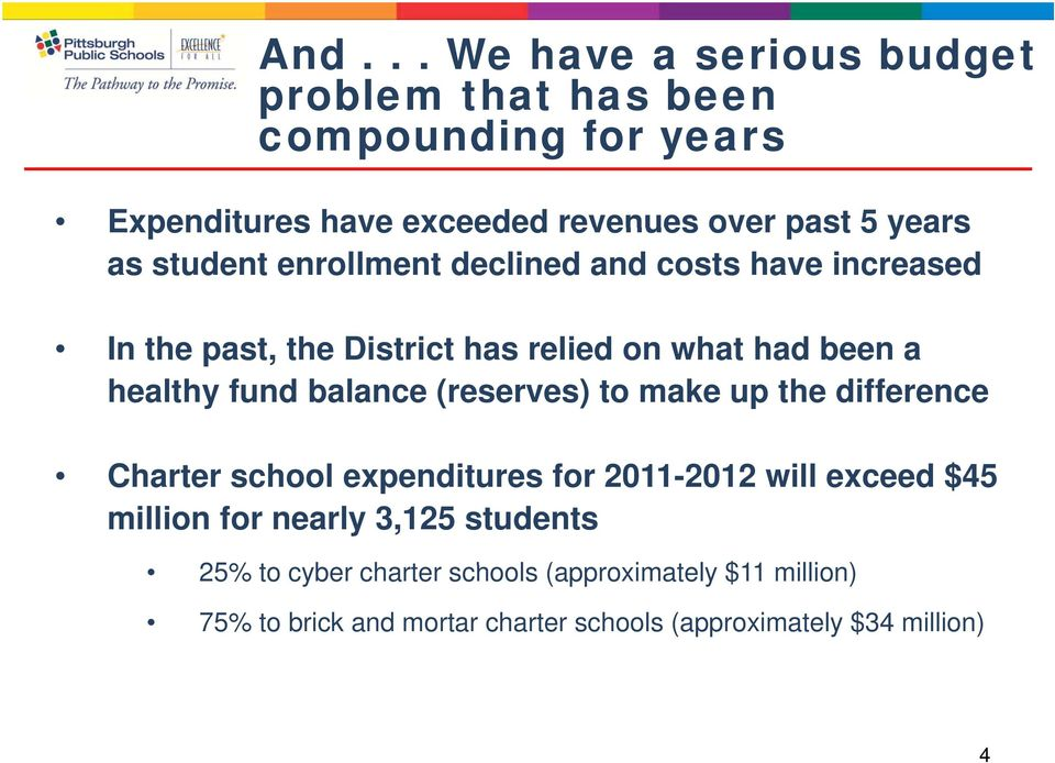 balance (reserves) to make up the difference Charter school expenditures for 2011-2012 will exceed $45 million for nearly 3,125