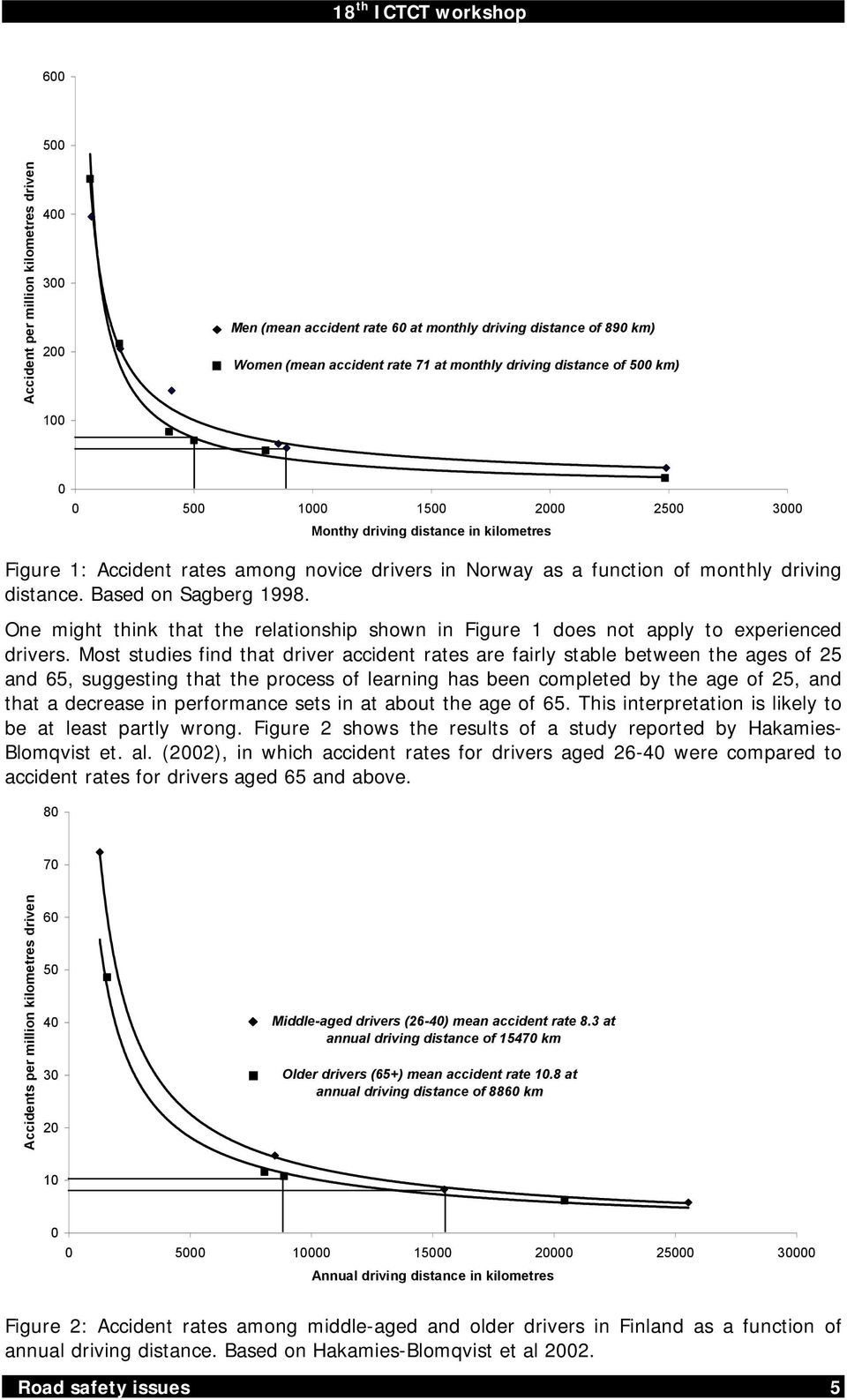 One might think that the relationship shown in Figure 1 does not apply to experienced drivers.