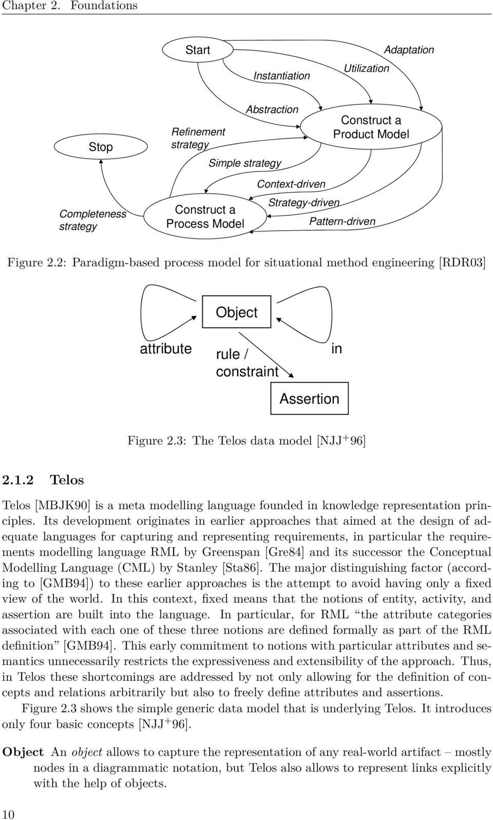 Strategy-driven Pattern-driven Figure 2.2: Paradigm-based process model for situational method engineering [RDR03] Object attribute rule / constraint in Assertion Figure 2.
