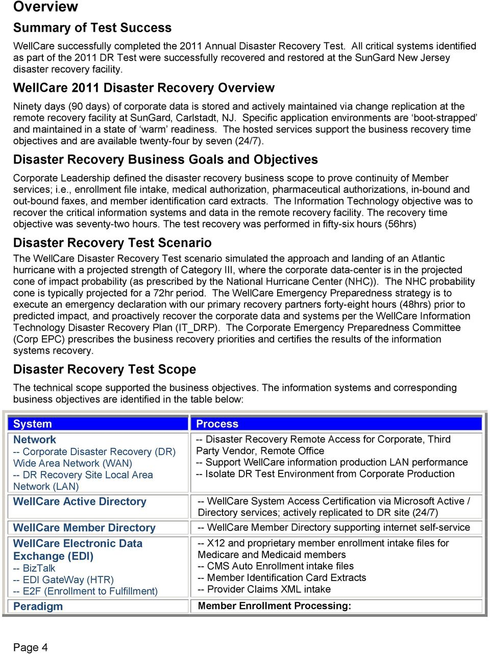 WellCare 2011 Disaster Recovery Overview Ninety days (90 days) of corporate data is stored and actively maintained via change replication at the remote recovery facility at SunGard, Carlstadt, NJ.