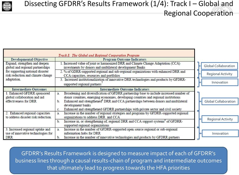 Results Framework is designed to measure impact of each of GFDRR s business lines through a causal