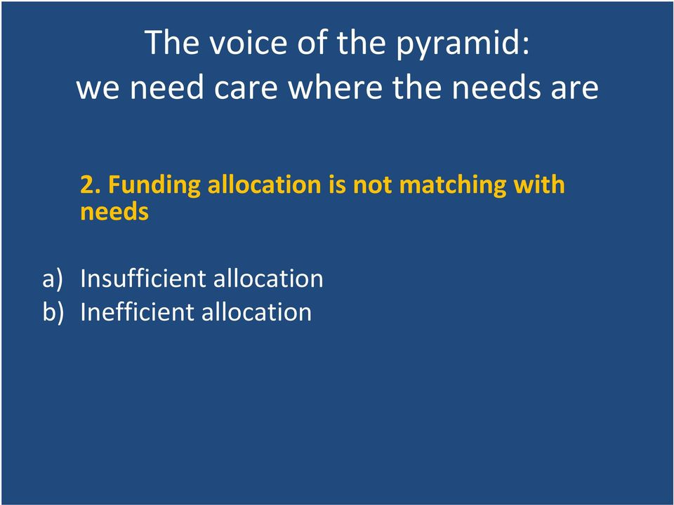Funding allocation is not matching with
