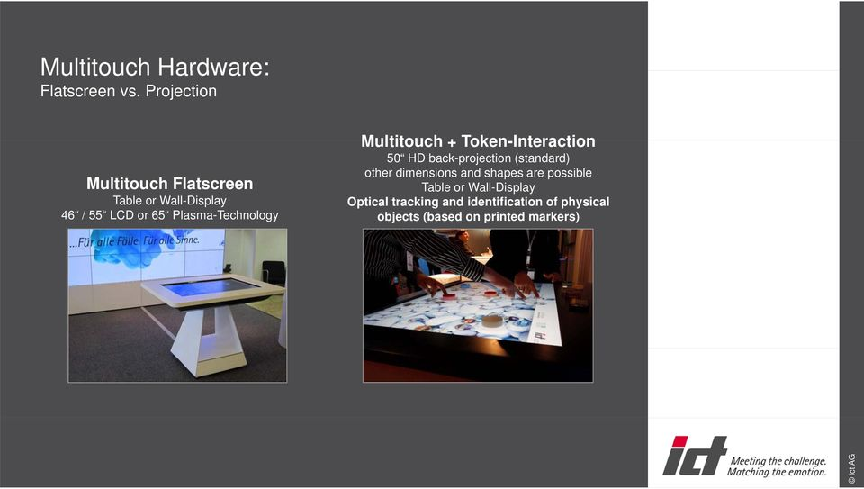 dimensions and shapes are possible Multitouch Flatscreen Table or Wall-Display
