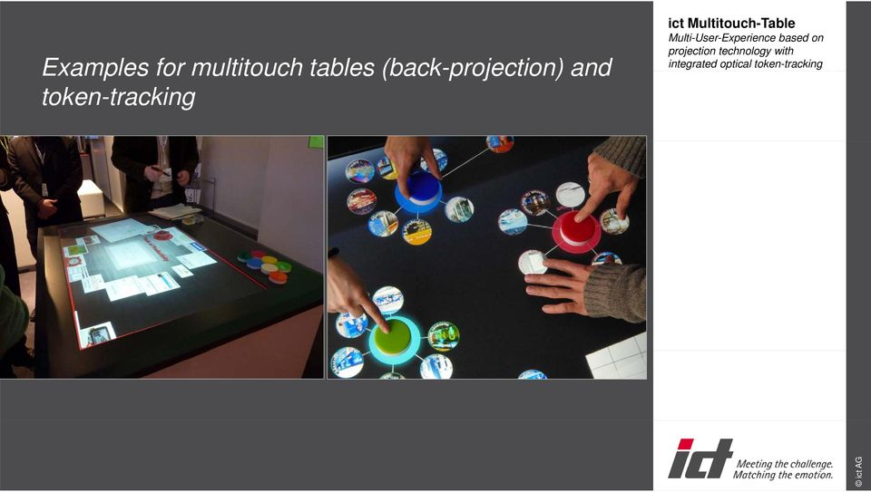 Multitouch-Table Multi-User-Experience based