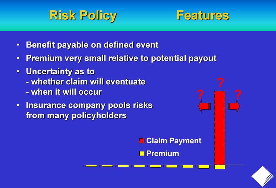 whether claim will eventuate - when it will occur Insurance