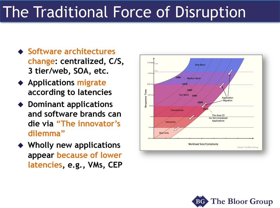u Applications migrate according to latencies u Dominant applications and software brands can die