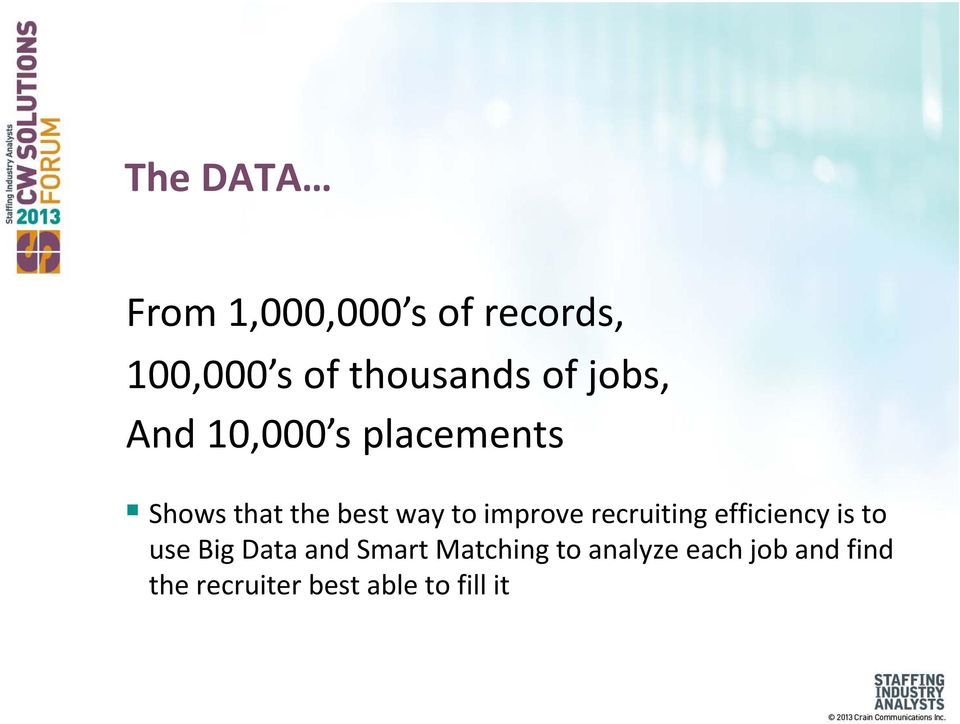 improve recruiting efficiency is to use Big Data and Smart