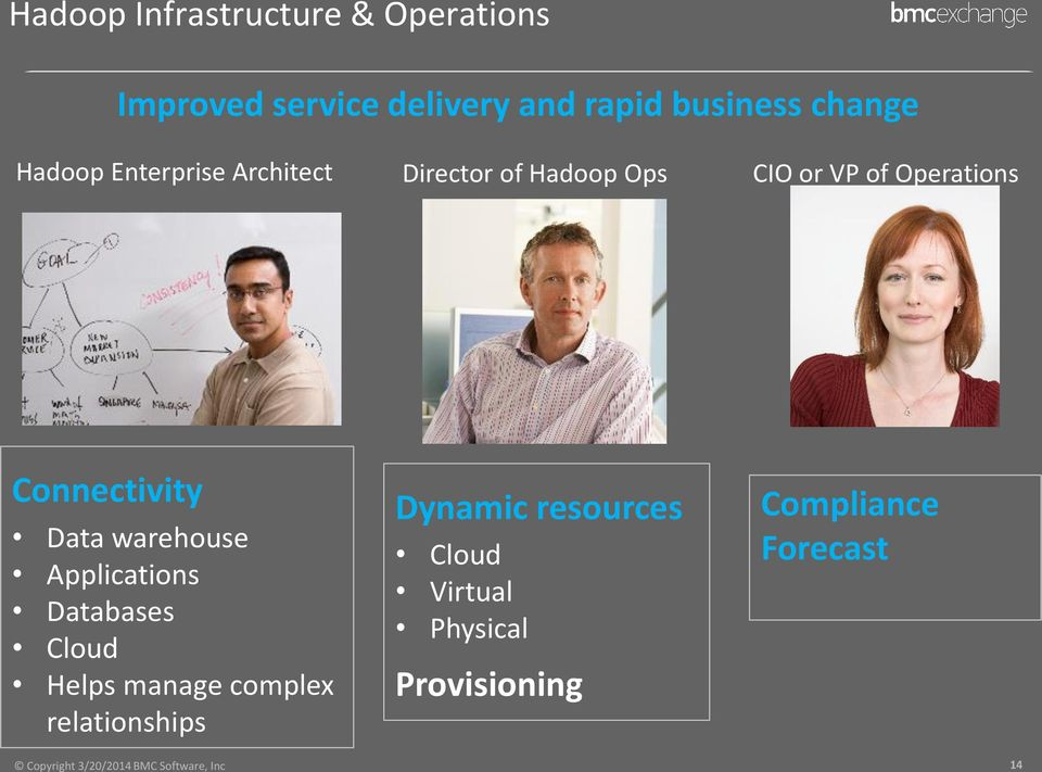 Data warehouse Applications Databases Cloud Helps manage complex relationships Dynamic