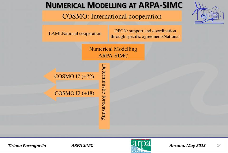 coordination through specific agreementsnational Numerical
