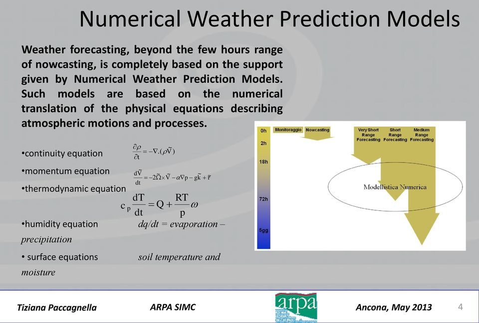 completely based on the support given by Numerical Weather Prediction Models.