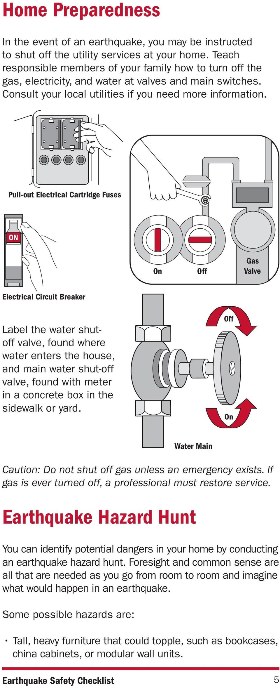 Pull-out Electrical Cartridge Fuses ON On Off Gas Valve Electrical Circuit Breaker Label the water shutoff valve, found where water enters the house, and main water shut-off valve, found with meter