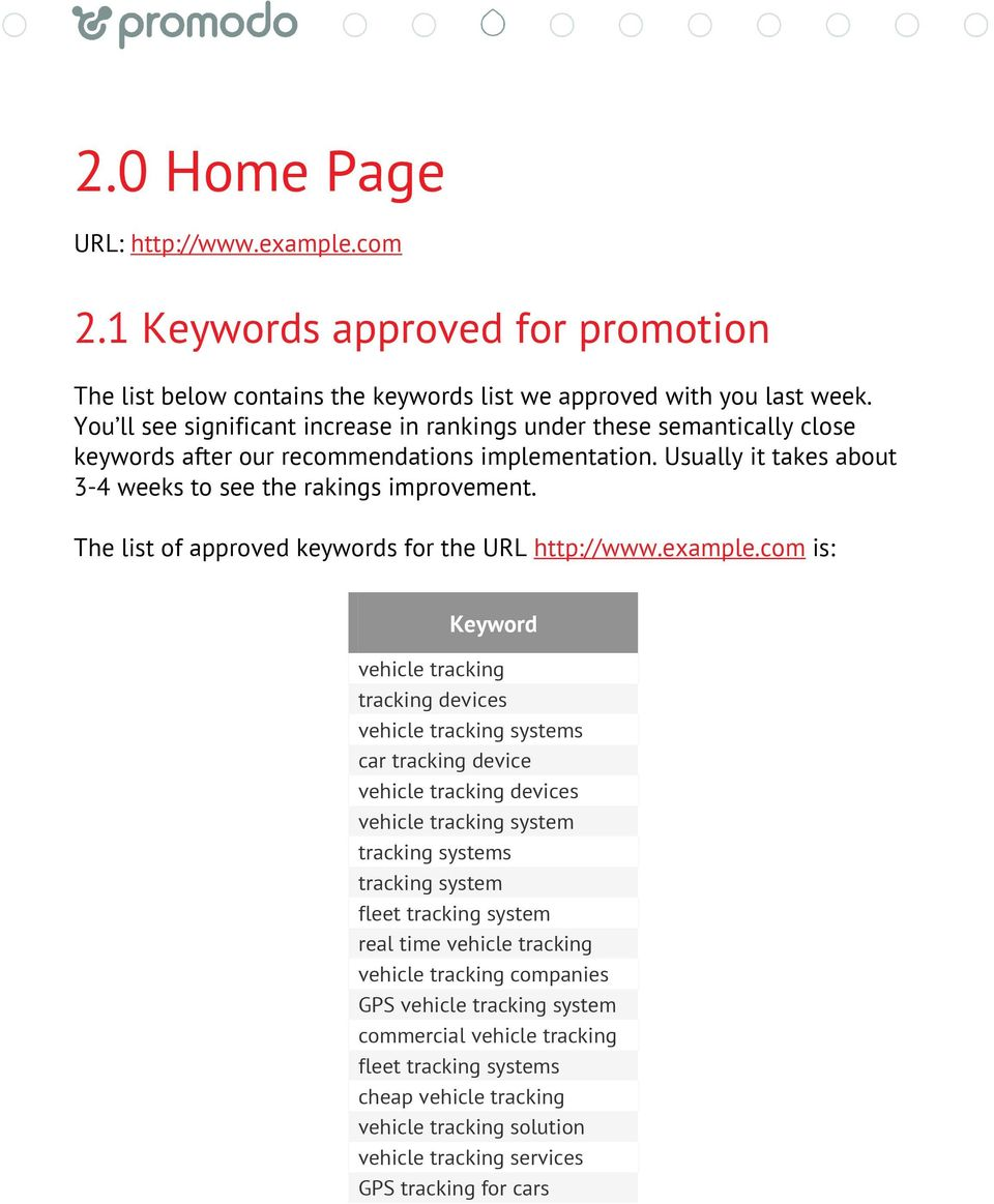The list of approved keywords for the URL http://www.example.