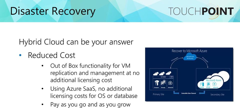 no additional licensing cost Using Azure SaaS, no additional