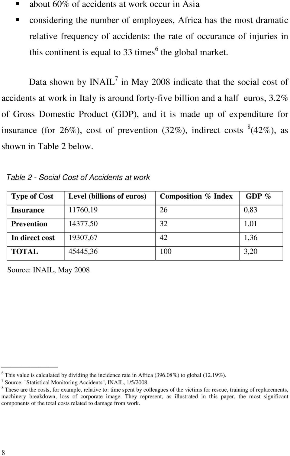 2% of Gross Domestic Product (GDP), and it is made up of expenditure for insurance (for 26%), cost of prevention (32%), indirect costs 8 (42%), as shown in Table 2 below.