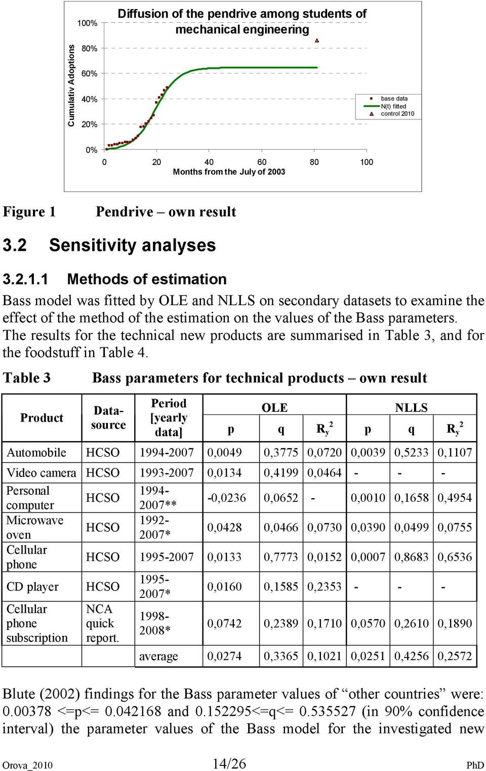 The results for the technical new products are summarised in Table 3, and for the foodstuff in Table 4.