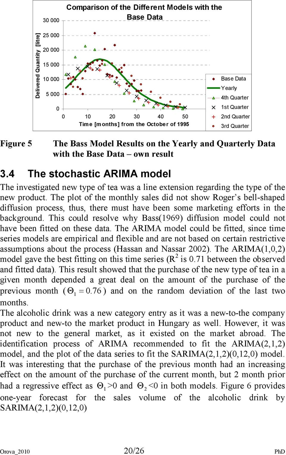 4 The stochastic ARIMA model The investigated new type of tea was a line extension regarding the type of the new product.
