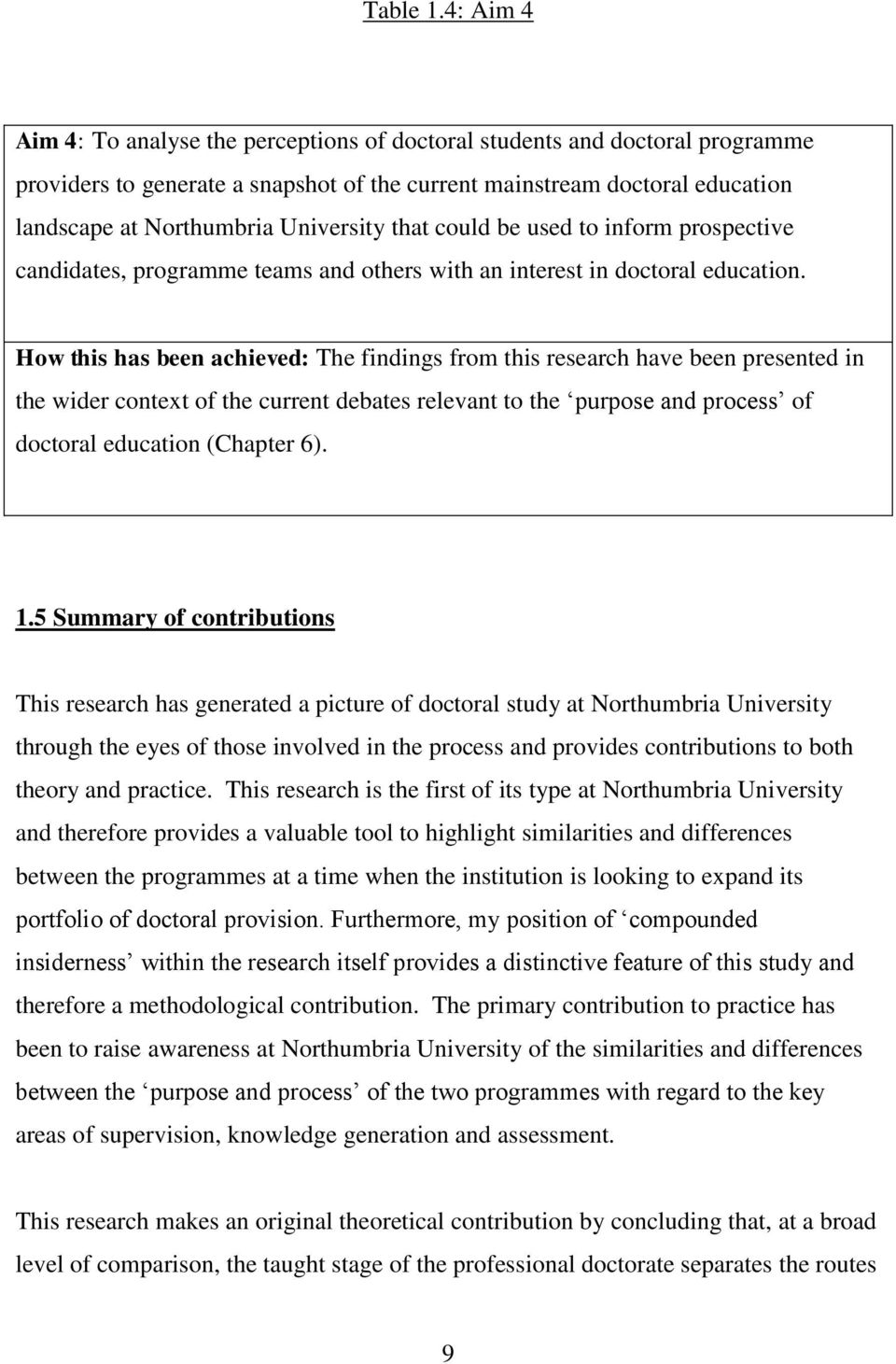 University that could be used to inform prospective candidates, programme teams and others with an interest in doctoral education.